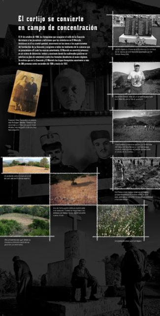 Panel sobre el campo de concentración de El Marrufo.