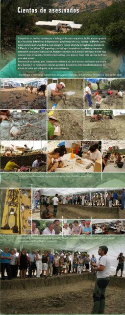 Panel sobre trabajos arqueológicos y antropológicos en las fosas comunes.