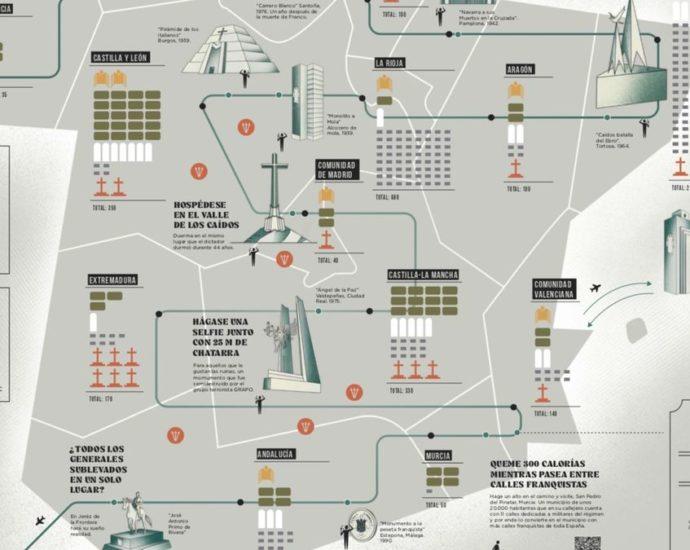 Mapa del 'tour' por los principales vestigios franquistas en España, de Eduardo España